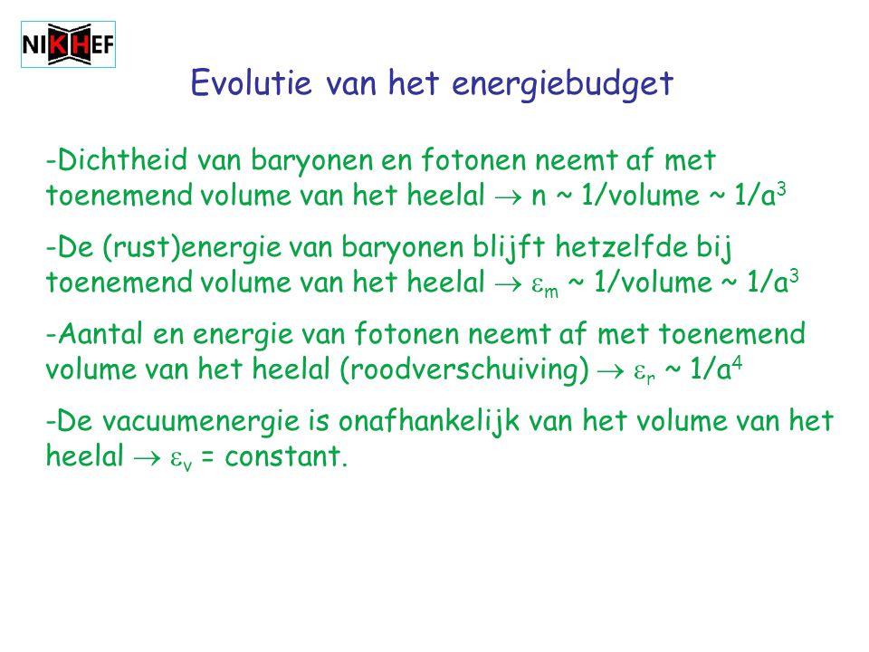 Evolutie van het energiebudget -Dichtheid van baryonen en fotonen neemt af met toenemend volume van het heelal  n ~ 1/volume ~ 1/a 3 -De (rust)energie van baryonen blijft hetzelfde bij toenemend volume van het heelal   m ~ 1/volume ~ 1/a 3 -Aantal en energie van fotonen neemt af met toenemend volume van het heelal (roodverschuiving)   r ~ 1/a 4 -De vacuumenergie is onafhankelijk van het volume van het heelal   v = constant.