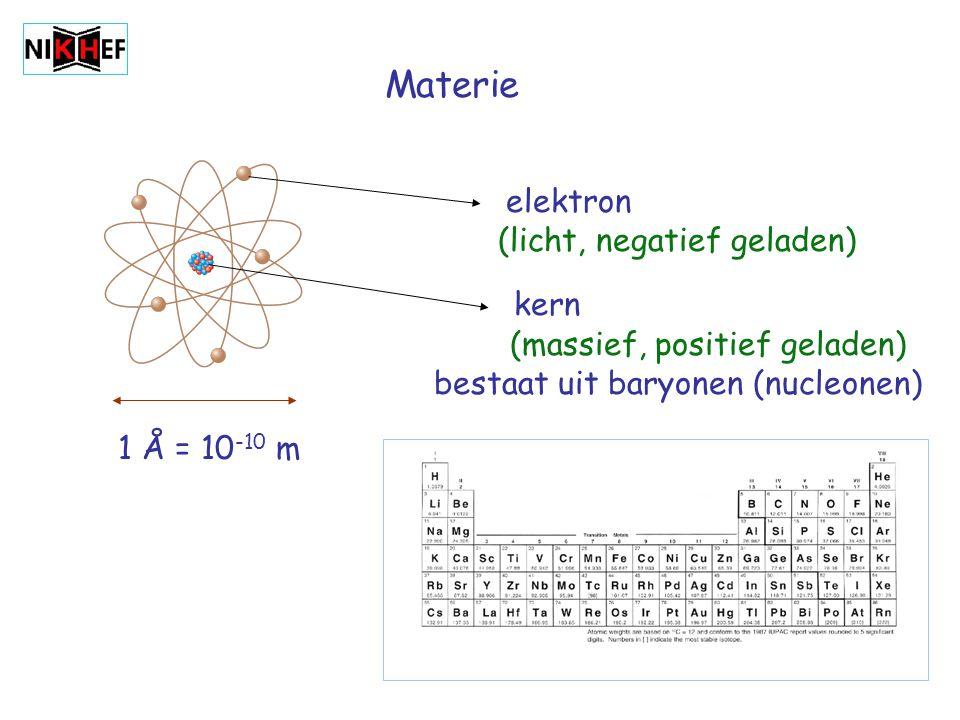 Materie elektron kern (licht, negatief geladen) (massief, positief geladen) bestaat uit baryonen (nucleonen) 1 Å = 10 -10 m