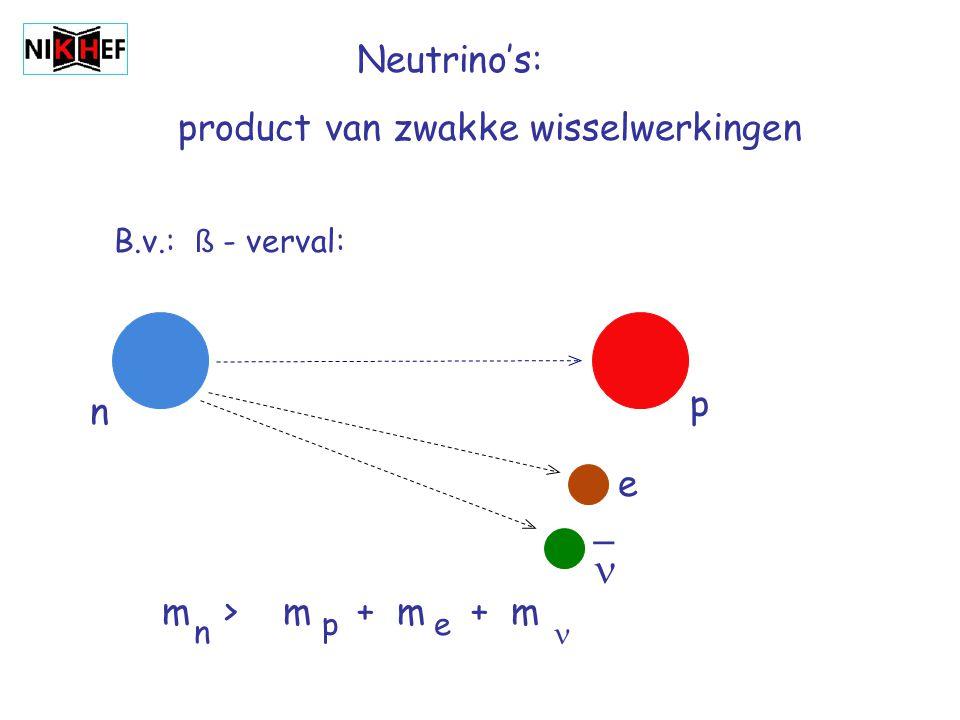 Neutrino's: product van zwakke wisselwerkingen n p B.v.: ß - verval: m > m + m + m n pe e _