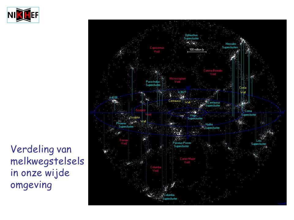 Verdeling van melkwegstelsels in onze wijde omgeving