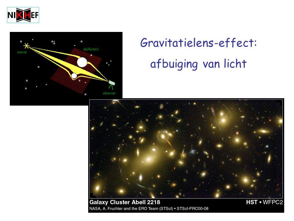 Gravitatielens-effect: afbuiging van licht