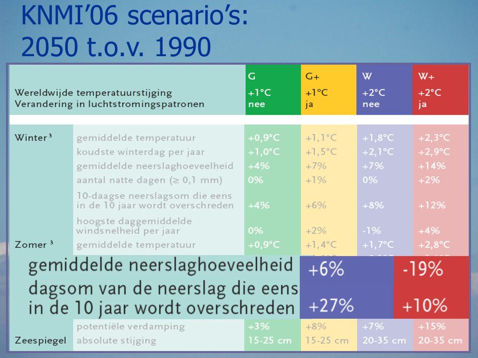 KNMI'06 scenario's: 2050 t.o.v. 1990