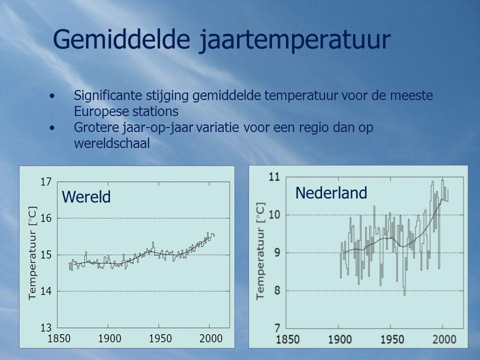 Gemiddelde jaartemperatuur Significante stijging gemiddelde temperatuur voor de meeste Europese stations Grotere jaar-op-jaar variatie voor een regio