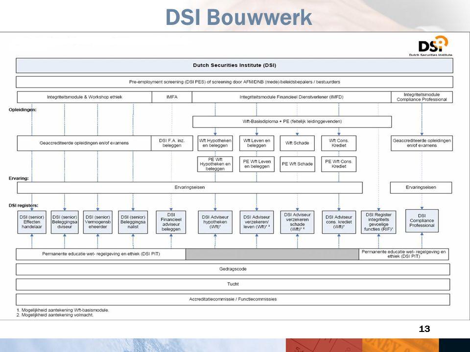 13 DSI Bouwwerk