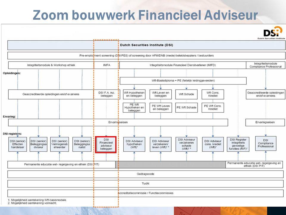 14 Zoom bouwwerk Financieel Adviseur