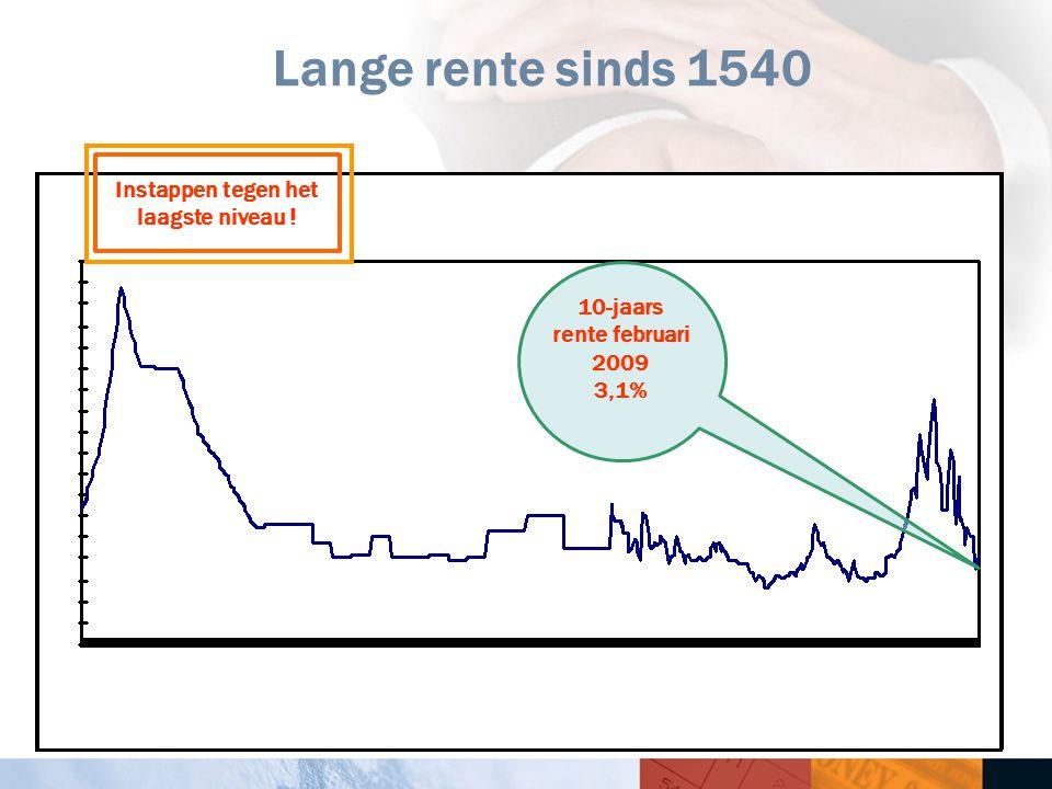 25 Lange rente sinds 1540 Instappen tegen het laagste niveau ! 10-jaars rente februari 2009 3,1%