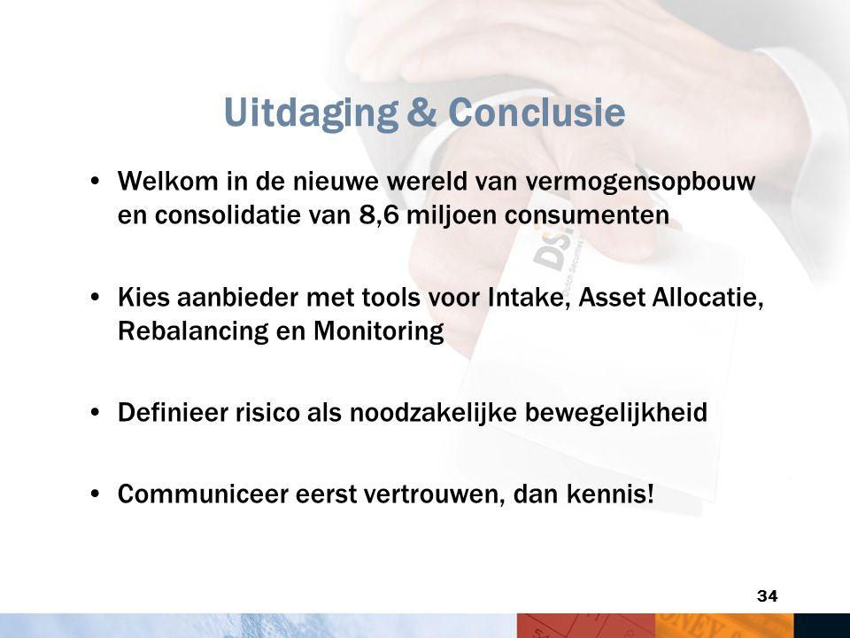 34 Uitdaging & Conclusie Welkom in de nieuwe wereld van vermogensopbouw en consolidatie van 8,6 miljoen consumenten Kies aanbieder met tools voor Inta