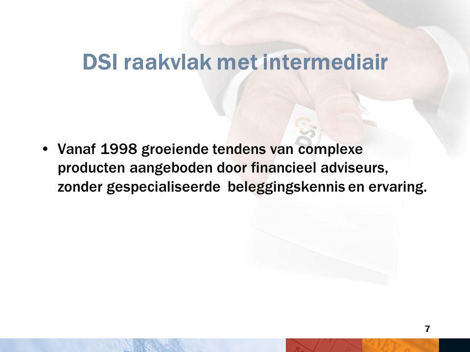 7 DSI raakvlak met intermediair Vanaf 1998 groeiende tendens van complexe producten aangeboden door financieel adviseurs, zonder gespecialiseerde bele