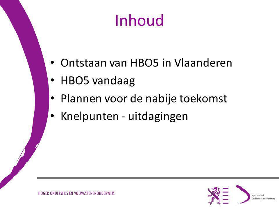Inhoud Ontstaan van HBO5 in Vlaanderen HBO5 vandaag Plannen voor de nabije toekomst Knelpunten - uitdagingen