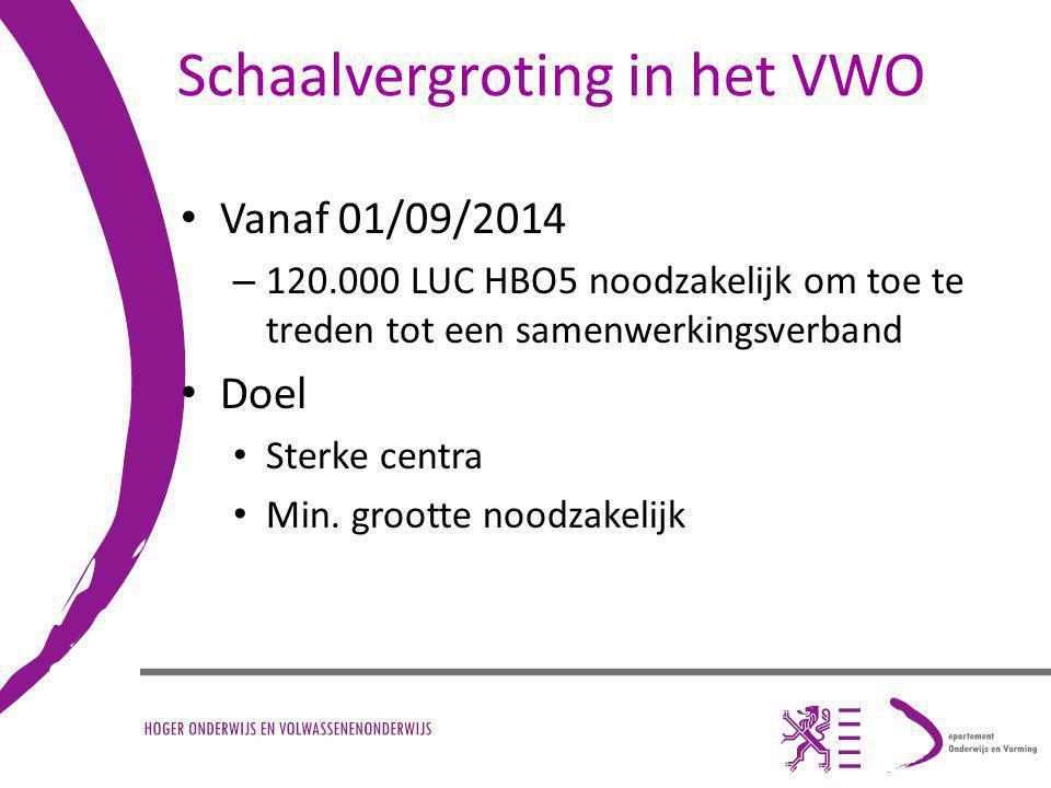 Schaalvergroting in het VWO Vanaf 01/09/2014 – 120.000 LUC HBO5 noodzakelijk om toe te treden tot een samenwerkingsverband Doel Sterke centra Min.