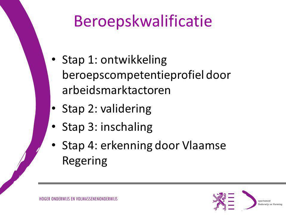 Beroepskwalificatie Stap 1: ontwikkeling beroepscompetentieprofiel door arbeidsmarktactoren Stap 2: validering Stap 3: inschaling Stap 4: erkenning door Vlaamse Regering