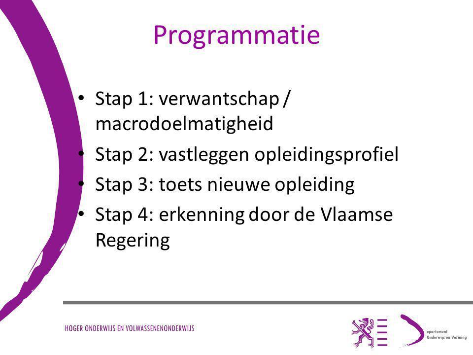 Programmatie Stap 1: verwantschap / macrodoelmatigheid Stap 2: vastleggen opleidingsprofiel Stap 3: toets nieuwe opleiding Stap 4: erkenning door de Vlaamse Regering