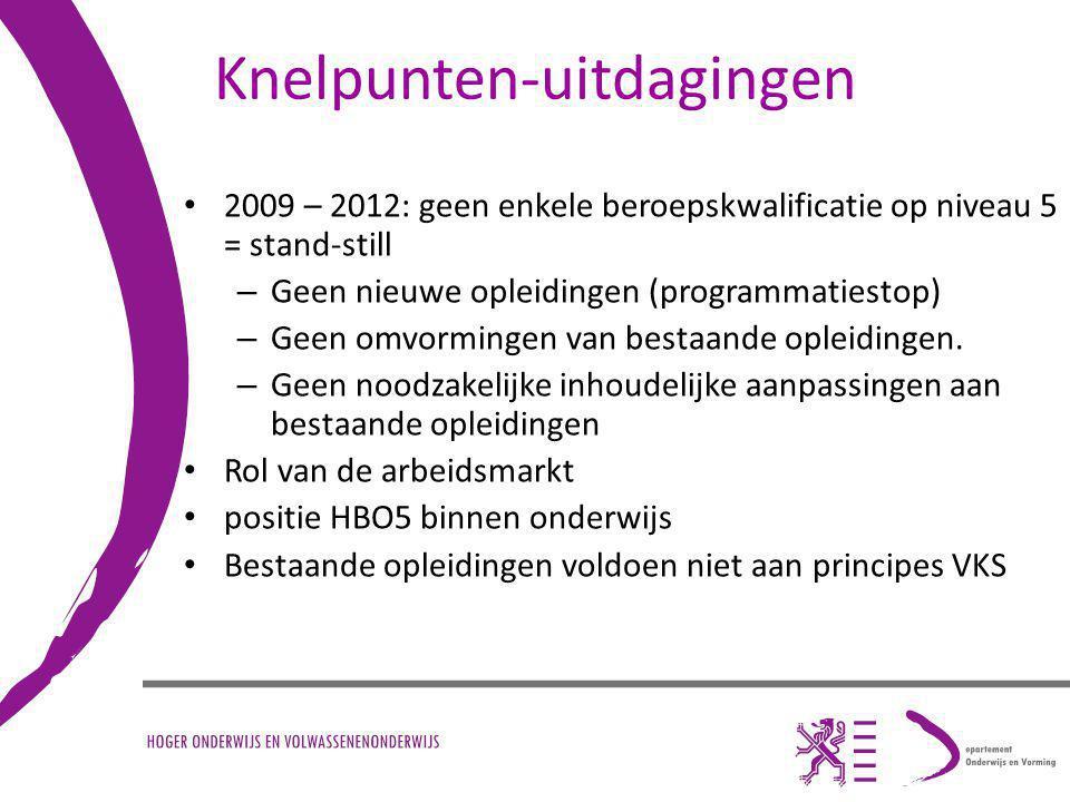 2009 – 2012: geen enkele beroepskwalificatie op niveau 5 = stand-still – Geen nieuwe opleidingen (programmatiestop) – Geen omvormingen van bestaande opleidingen.