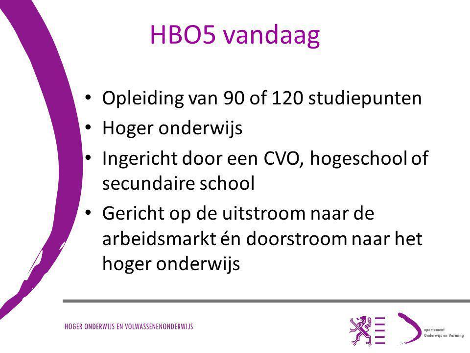 HBO5 vandaag Opleiding van 90 of 120 studiepunten Hoger onderwijs Ingericht door een CVO, hogeschool of secundaire school Gericht op de uitstroom naar de arbeidsmarkt én doorstroom naar het hoger onderwijs