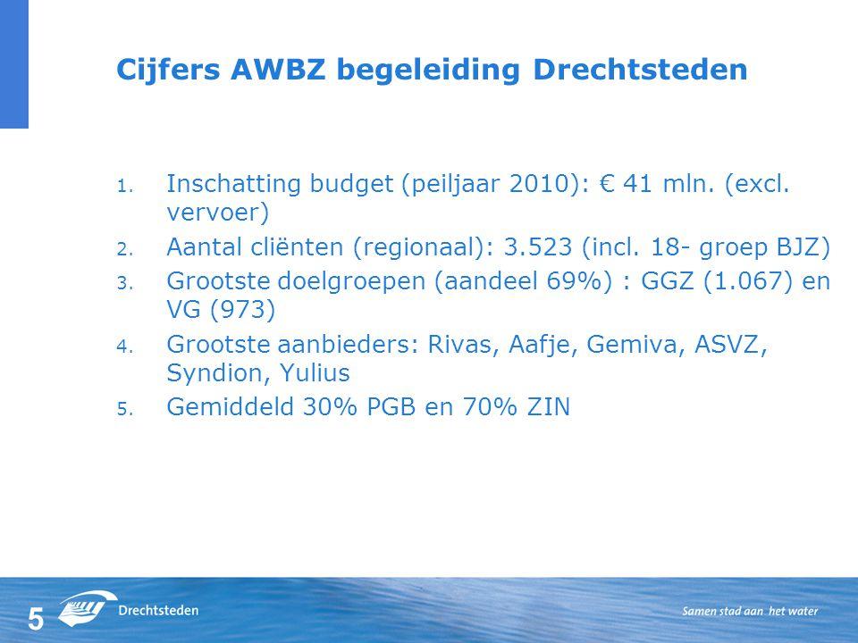 5 Cijfers AWBZ begeleiding Drechtsteden 1. Inschatting budget (peiljaar 2010): € 41 mln.