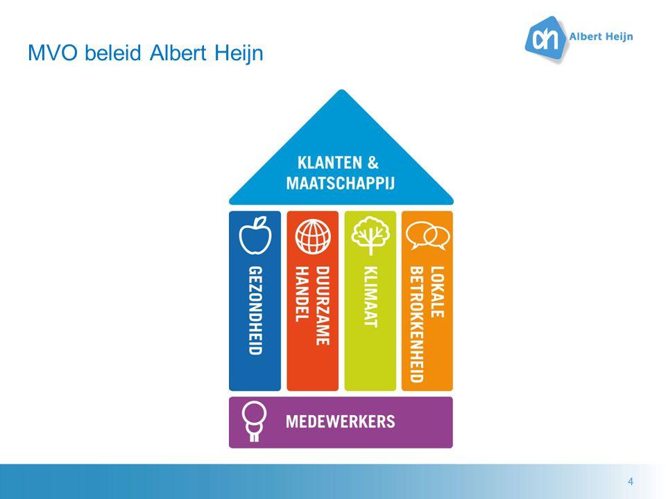 44 MVO beleid Albert Heijn