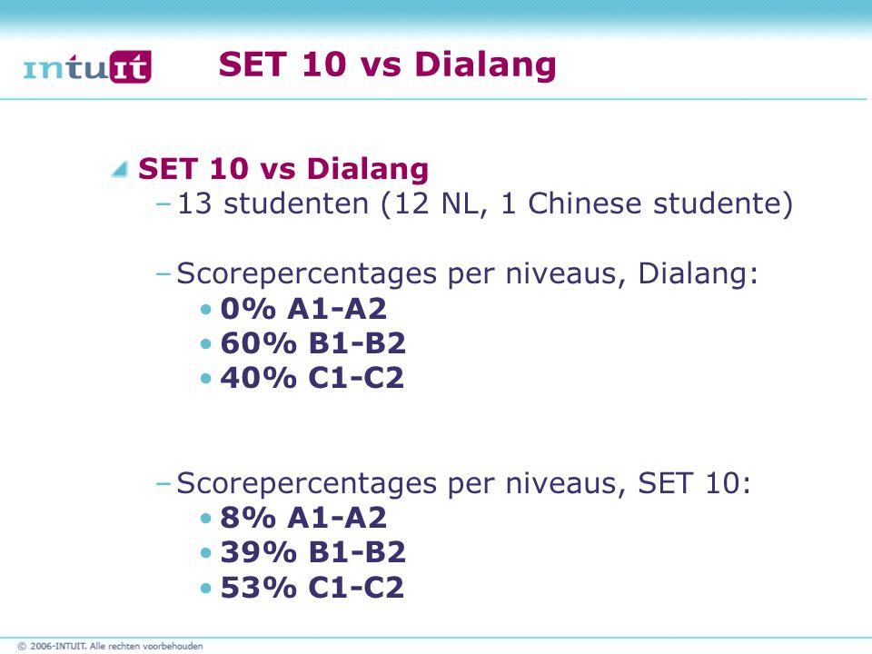 SET 10 vs Dialang –13 studenten (12 NL, 1 Chinese studente) –Scorepercentages per niveaus, Dialang: 0% A1-A2 60% B1-B2 40% C1-C2 –Scorepercentages per niveaus, SET 10: 8% A1-A2 39% B1-B2 53% C1-C2