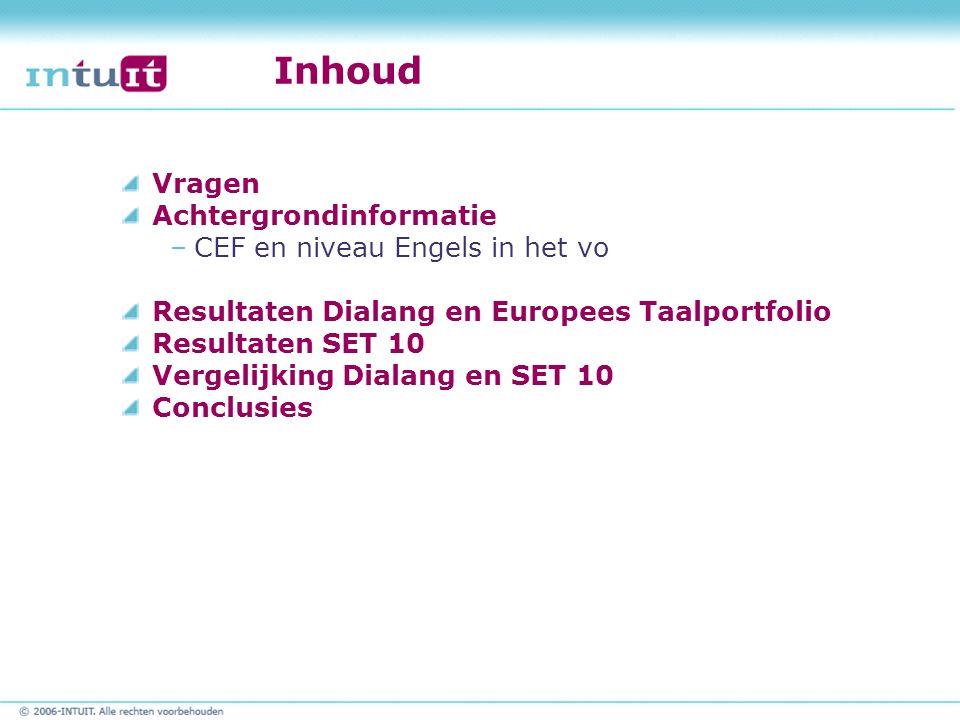 Resultaten Dialang Samenvatting gegevens Leiden –Taalstructuren, woordenschat, schrijven: ongeveer de helft op B2, nog ca.