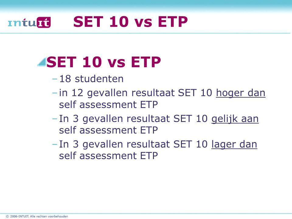 SET 10 vs ETP –18 studenten –in 12 gevallen resultaat SET 10 hoger dan self assessment ETP –In 3 gevallen resultaat SET 10 gelijk aan self assessment ETP –In 3 gevallen resultaat SET 10 lager dan self assessment ETP