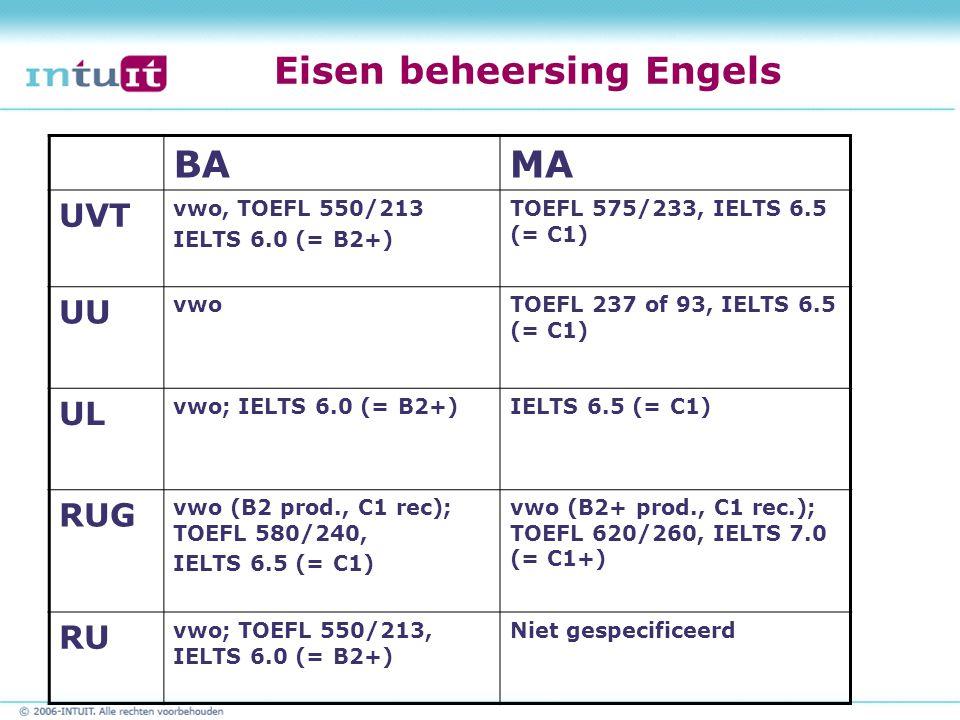 Eisen beheersing Engels BAMA UVT vwo, TOEFL 550/213 IELTS 6.0 (= B2+) TOEFL 575/233, IELTS 6.5 (= C1) UU vwoTOEFL 237 of 93, IELTS 6.5 (= C1) UL vwo; IELTS 6.0 (= B2+)IELTS 6.5 (= C1) RUG vwo (B2 prod., C1 rec); TOEFL 580/240, IELTS 6.5 (= C1) vwo (B2+ prod., C1 rec.); TOEFL 620/260, IELTS 7.0 (= C1+) RU vwo; TOEFL 550/213, IELTS 6.0 (= B2+) Niet gespecificeerd