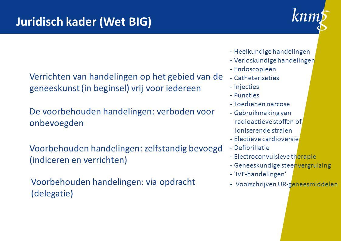 Juridisch kader (Wet BIG) Voorbehouden handelingen: via opdracht (delegatie) Verrichten van handelingen op het gebied van de geneeskunst (in beginsel)