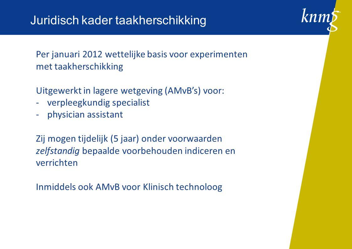 Per januari 2012 wettelijke basis voor experimenten met taakherschikking Uitgewerkt in lagere wetgeving (AMvB's) voor: -verpleegkundig specialist -phy