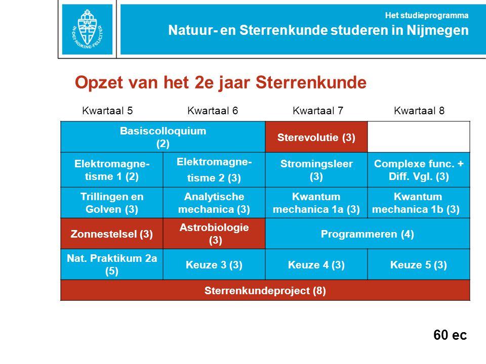 Opzet van het 2e jaar Sterrenkunde Natuur- en Sterrenkunde studeren in Nijmegen Het studieprogramma Kwartaal 5Kwartaal 6Kwartaal 7Kwartaal 8 Basiscoll