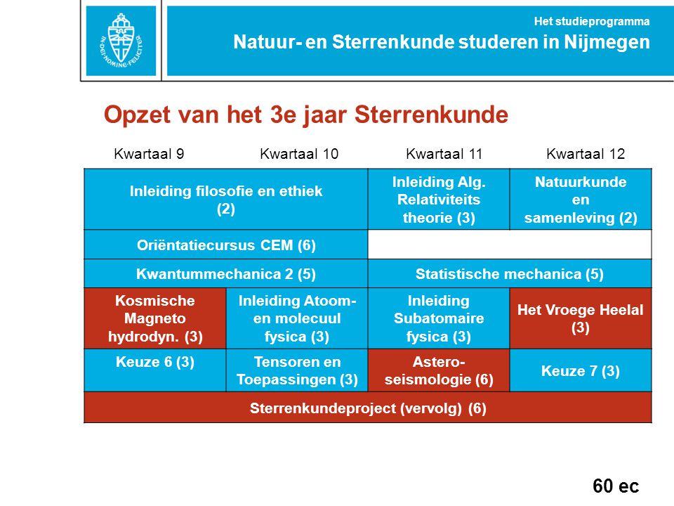 Opzet van het 3e jaar Sterrenkunde Natuur- en Sterrenkunde studeren in Nijmegen Het studieprogramma Kwartaal 9Kwartaal 10Kwartaal 11Kwartaal 12 Inleid