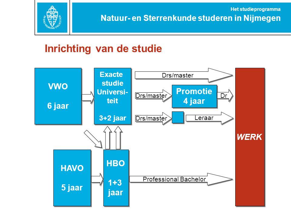 Inrichting van de studie Natuur- en Sterrenkunde studeren in Nijmegen Het studieprogramma VWO 6 jaar VWO 6 jaar Exacte studie Universi- teit 3+2 jaar