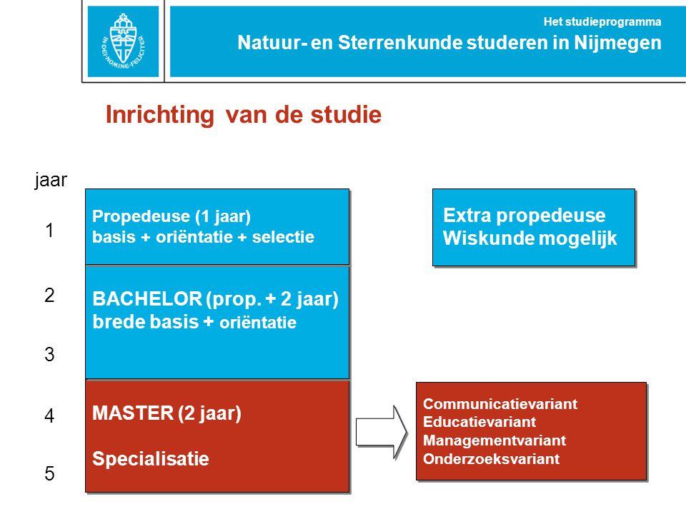 Inrichting van de studie Natuur- en Sterrenkunde studeren in Nijmegen Het studieprogramma Extra propedeuse Wiskunde mogelijk MASTER (2 jaar) Specialis