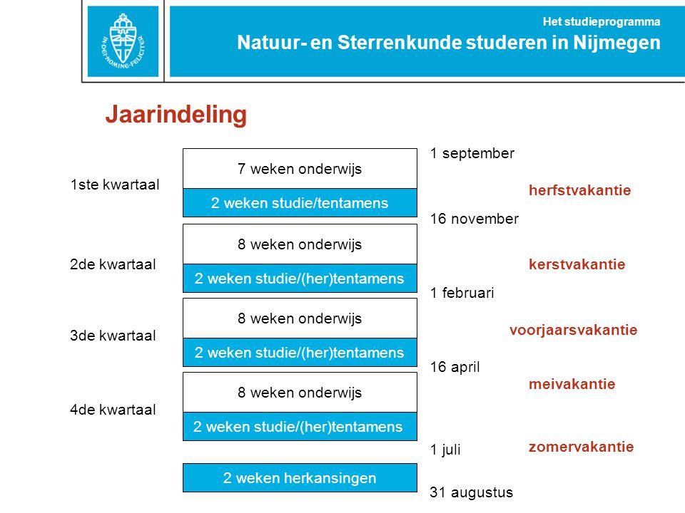 Jaarindeling Natuur- en Sterrenkunde studeren in Nijmegen Het studieprogramma 7 weken onderwijs 2 weken studie/tentamens 8 weken onderwijs 2 weken stu