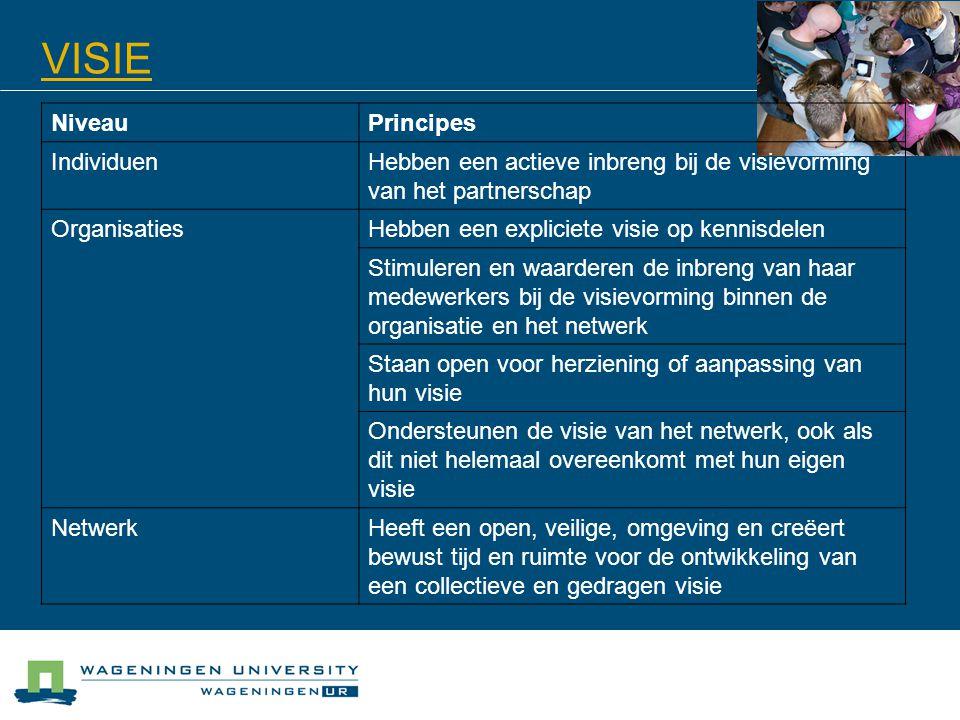 NiveauPrincipes IndividuenHebben een actieve inbreng bij de visievorming van het partnerschap OrganisatiesHebben een expliciete visie op kennisdelen S