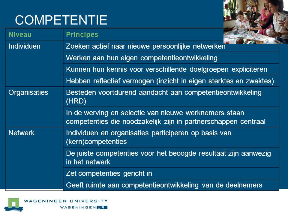COMPETENTIE NiveauPrincipes IndividuenZoeken actief naar nieuwe persoonlijke netwerken Werken aan hun eigen competentieontwikkeling Kunnen hun kennis