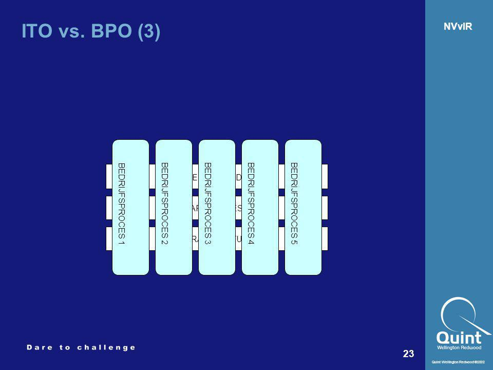 Quint Wellington Redwood ©2002 23 NVvIR ITO vs. BPO (3) MENSEN/PROCEDURES APPLICATIES INFRASTRUCTUUR BEDRIJFSPROCES 1 BEDRIJFSPROCES 2BEDRIJFSPROCES 3