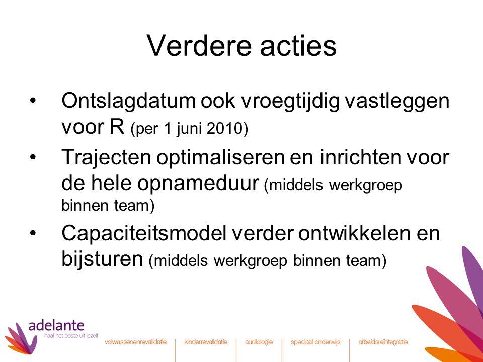 Verdere acties Ontslagdatum ook vroegtijdig vastleggen voor R (per 1 juni 2010) Trajecten optimaliseren en inrichten voor de hele opnameduur (middels werkgroep binnen team) Capaciteitsmodel verder ontwikkelen en bijsturen (middels werkgroep binnen team)
