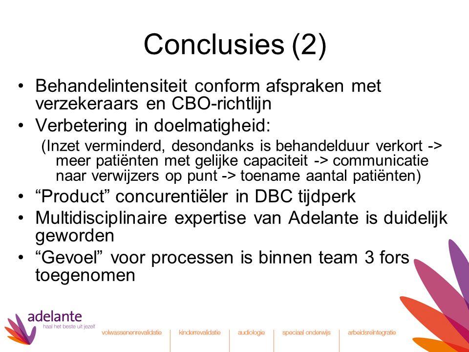 Conclusies (2) Behandelintensiteit conform afspraken met verzekeraars en CBO-richtlijn Verbetering in doelmatigheid: (Inzet verminderd, desondanks is behandelduur verkort -> meer patiënten met gelijke capaciteit -> communicatie naar verwijzers op punt -> toename aantal patiënten) Product concurentiëler in DBC tijdperk Multidisciplinaire expertise van Adelante is duidelijk geworden Gevoel voor processen is binnen team 3 fors toegenomen