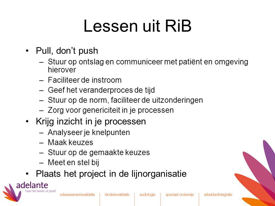 Lessen uit RiB Pull, don't push –Stuur op ontslag en communiceer met patiënt en omgeving hierover –Faciliteer de instroom –Geef het veranderproces de