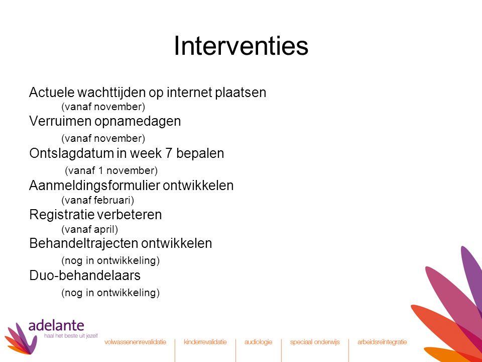 Interventies Actuele wachttijden op internet plaatsen (vanaf november) Verruimen opnamedagen (vanaf november) Ontslagdatum in week 7 bepalen (vanaf 1