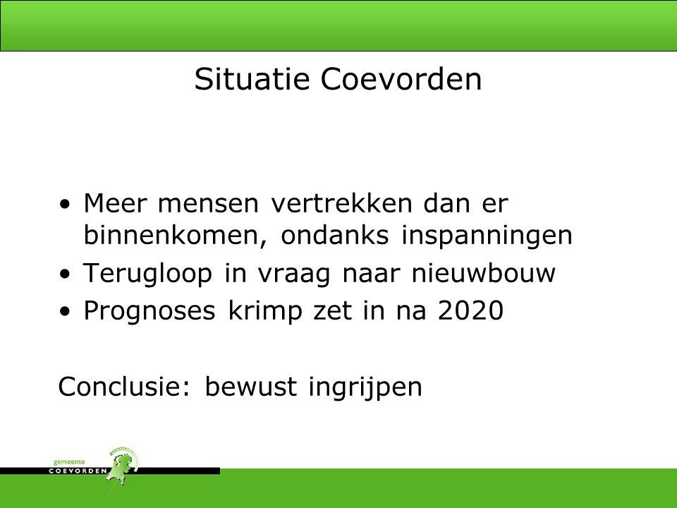 Situatie Coevorden Meer mensen vertrekken dan er binnenkomen, ondanks inspanningen Terugloop in vraag naar nieuwbouw Prognoses krimp zet in na 2020 Conclusie: bewust ingrijpen