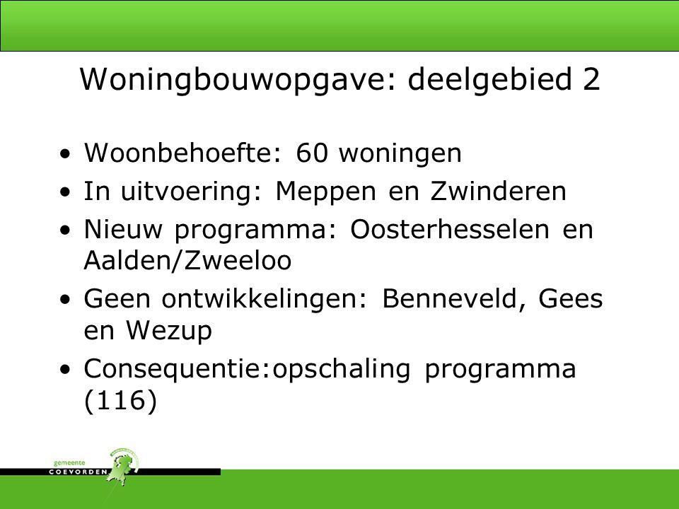Woningbouwopgave: deelgebied 2 Woonbehoefte: 60 woningen In uitvoering: Meppen en Zwinderen Nieuw programma: Oosterhesselen en Aalden/Zweeloo Geen ontwikkelingen: Benneveld, Gees en Wezup Consequentie:opschaling programma (116)