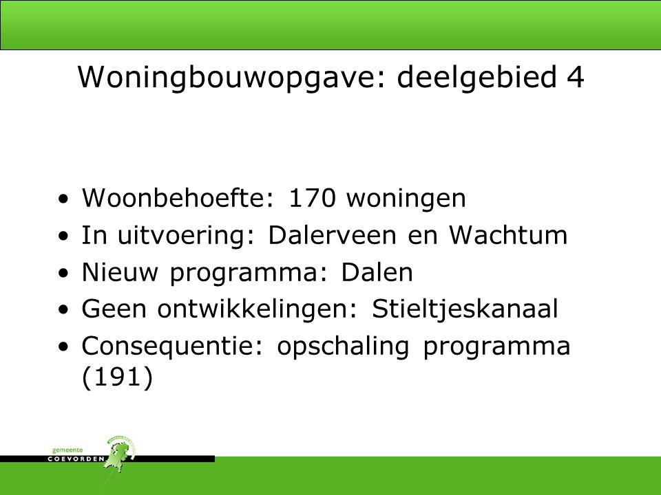 Woningbouwopgave: deelgebied 4 Woonbehoefte: 170 woningen In uitvoering: Dalerveen en Wachtum Nieuw programma: Dalen Geen ontwikkelingen: Stieltjeskanaal Consequentie: opschaling programma (191)