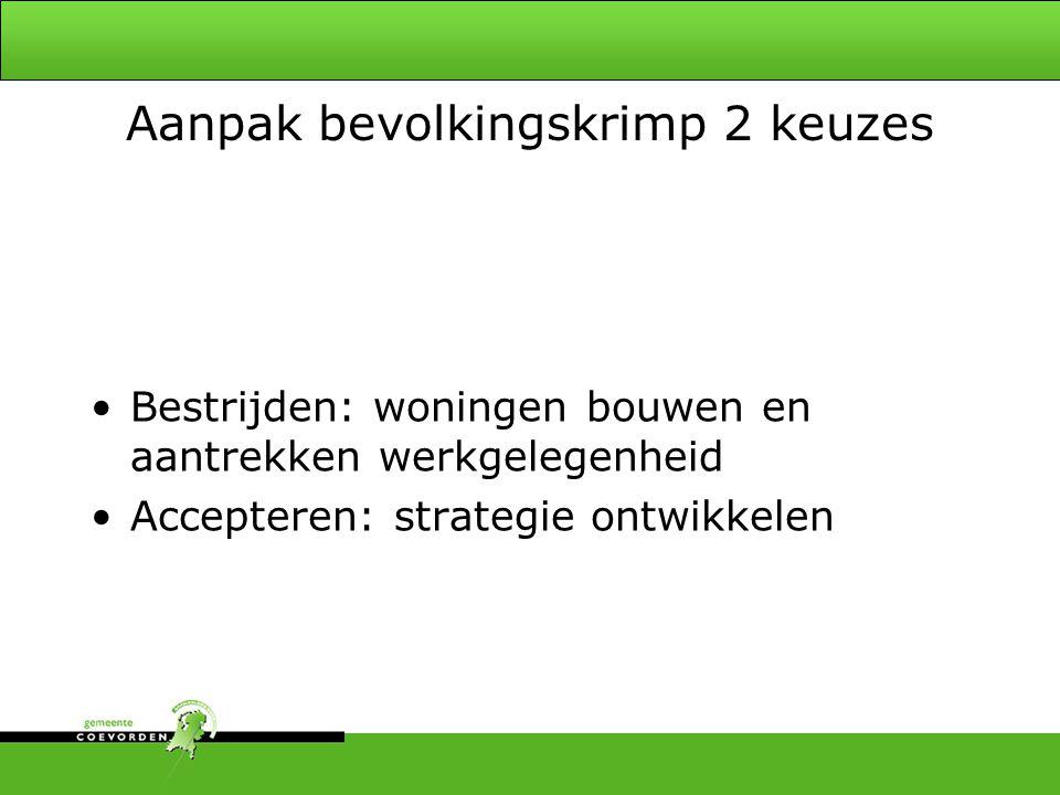 Aanpak bevolkingskrimp 2 keuzes Bestrijden: woningen bouwen en aantrekken werkgelegenheid Accepteren: strategie ontwikkelen