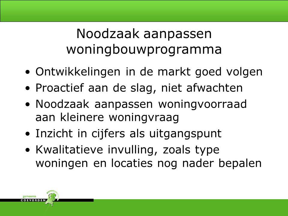 Presentatie woningbouwstrategie Kirsten Klasen