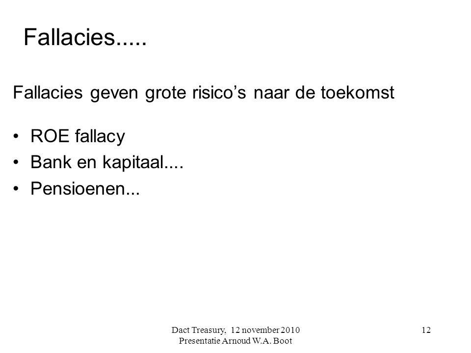 12 Fallacies geven grote risico's naar de toekomst ROE fallacy Bank en kapitaal.... Pensioenen... Fallacies..... Dact Treasury, 12 november 2010 Prese