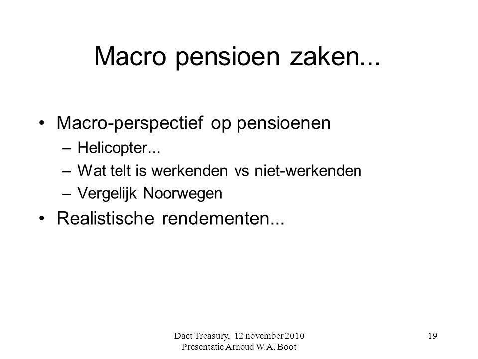 Macro pensioen zaken... Macro-perspectief op pensioenen –Helicopter... –Wat telt is werkenden vs niet-werkenden –Vergelijk Noorwegen Realistische rend