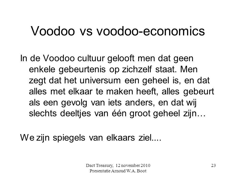 Voodoo vs voodoo-economics In de Voodoo cultuur gelooft men dat geen enkele gebeurtenis op zichzelf staat. Men zegt dat het universum een geheel is, e