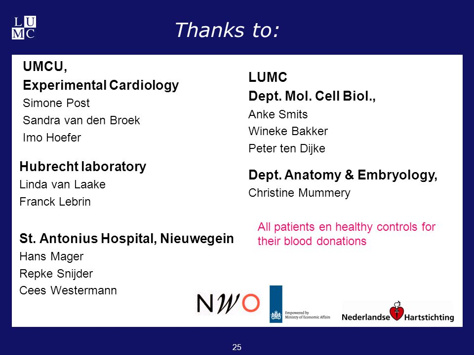 25 Thanks to: UMCU, Experimental Cardiology Simone Post Sandra van den Broek Imo Hoefer Hubrecht laboratory Linda van Laake Franck Lebrin St.