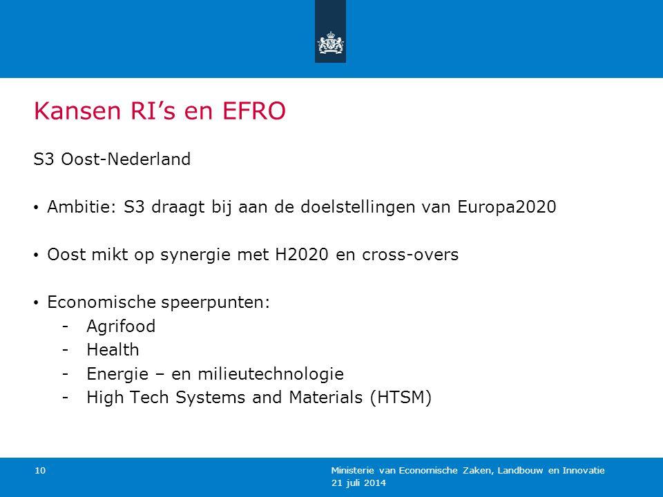 Kansen RI's en EFRO S3 Oost-Nederland Ambitie: S3 draagt bij aan de doelstellingen van Europa2020 Oost mikt op synergie met H2020 en cross-overs Econo
