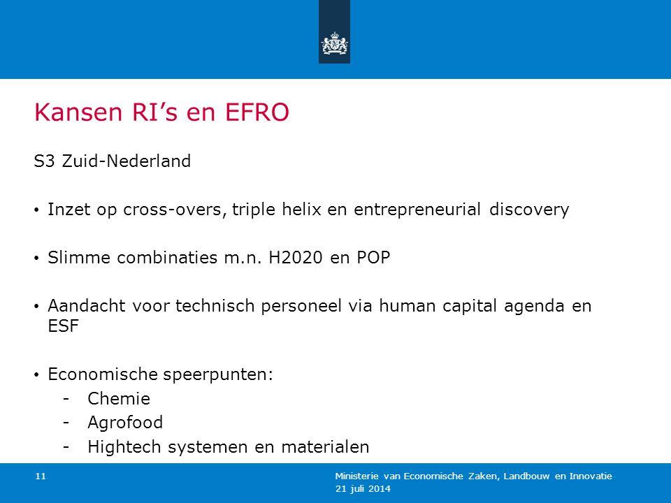 Kansen RI's en EFRO S3 Zuid-Nederland Inzet op cross-overs, triple helix en entrepreneurial discovery Slimme combinaties m.n. H2020 en POP Aandacht vo