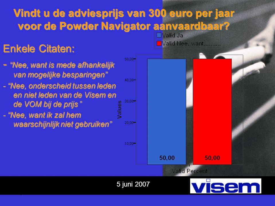 5 juni 2007 Vindt u de adviesprijs van 300 euro per jaar voor de Powder Navigator aanvaardbaar.